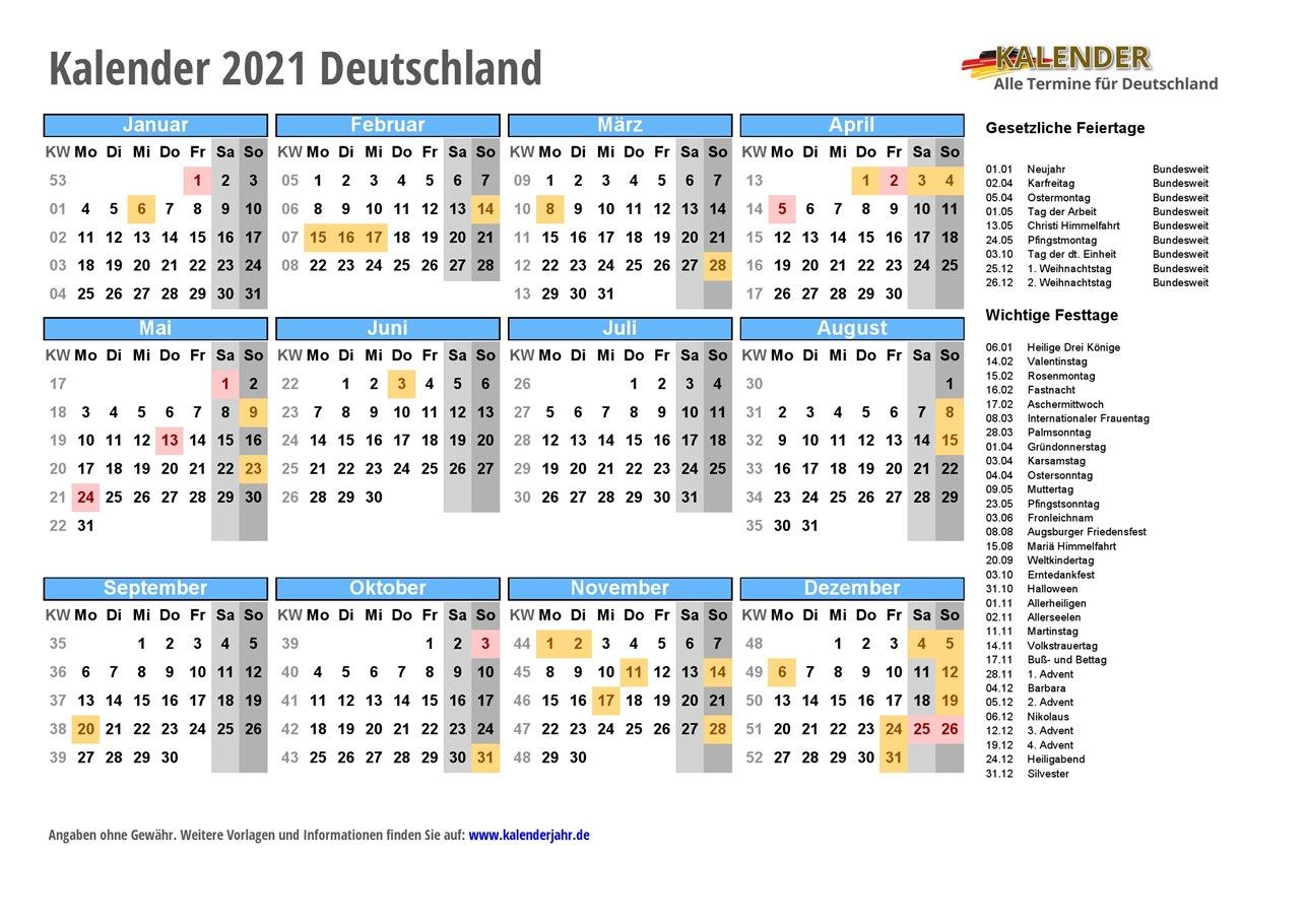 Rüstungsausgaben Deutschland 2021